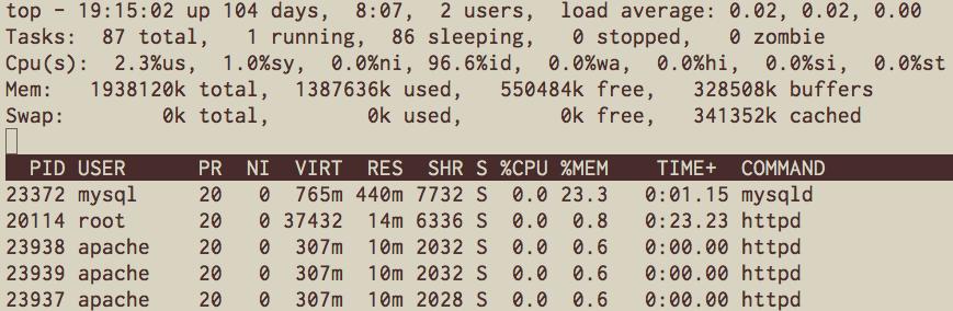linux 内存mysql与apache占用